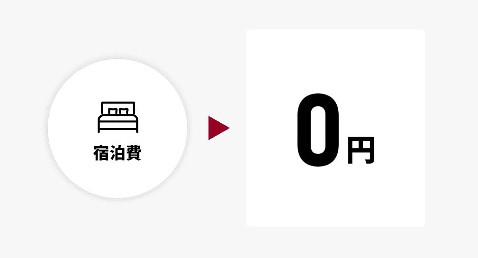 宿泊費0円